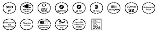 Características de la Esmeriladora Grinder High Quality Vito Pro-Power