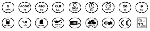 Características de Generador Diesel Monofásico Professional 5K Vito Pro-Power