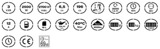 Características del Generador Monofásico Professional 3K Vito Pro-Power