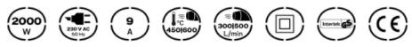 Características de Soplador de aire caliente Blower Max Vito Pro-Power