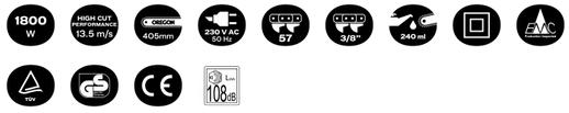 Características de la Electrosierra Powerfull Saw 1800