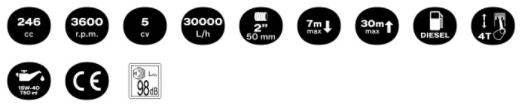 Características de la Motobomba Diesel 2'' Water Force Vito Agro